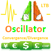 Bullish CD LTB Osc