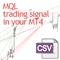 MQL Signals History to MetaTrader 4