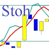 RobotStochastic