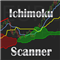 Ichimoku Scanner Dashboard