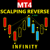 Scalping Reverse