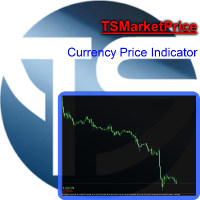 TSMarketPrice