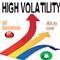 High Volatility Detector