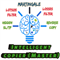Intelligent Copier Master