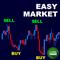 LT Easy Market Demo