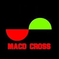 MACD Cross