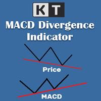 MACD Divergence MT4