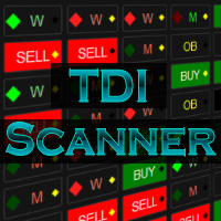 TDI Scanner Dashboard
