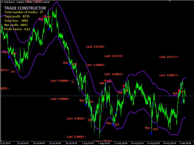 Trade Constructor Pro