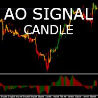 AO Signal Candle