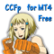 CCFp for MT4 Free