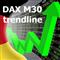 Dax M30 Trendline