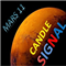 Mars 11 The Candle Signal
