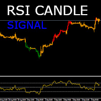 RSI Candle Signal