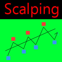 Scalping Modulator