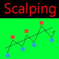 Scalping Modulator