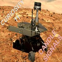 Curiosity 11 The Candle Signal