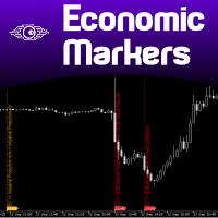 Economic Markers