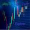 Jabuti Super Trend Explorer