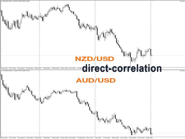 TS Multigrid circular correlation 9 pair
