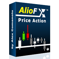 AlioFx Price Action