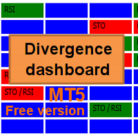 Divergence dashboard FREE MT5