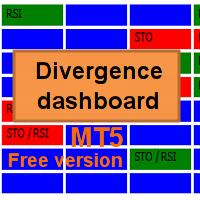 Divergence dashboard FREE MT5