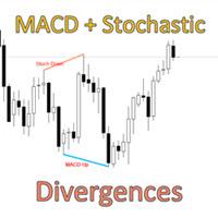 Divergences Demo