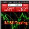 EA RSI Trading