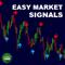 LT Easy Market Signals