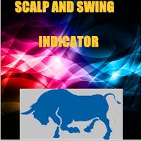 ScalpSwingIndicator