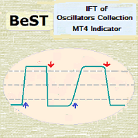 BeST IFT of Oscillators Collection