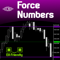 Force Numbers