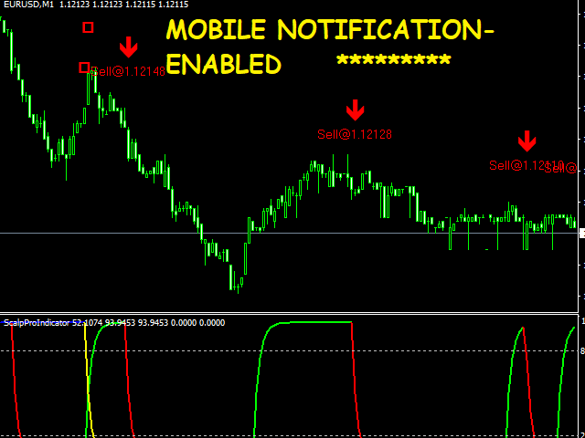 Adx Indicator Mt4 Forex Factory - An Overview
