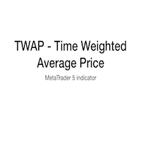 Time Weighted Average Price