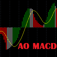 AO MACD colored