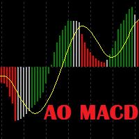 AO MACD colored