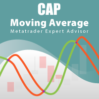 CAP Moving Average EA
