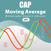 CAP Moving Average EA MT5