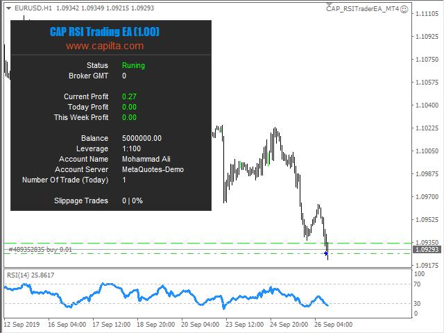 Cap RSI Trader EA MT5