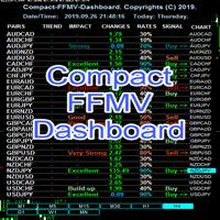 Compact FFMV Dashbaord
