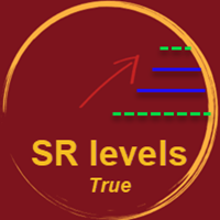 SR levels true mql4