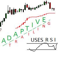 Adaptive trailing uses rsi