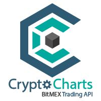 BitMEX Trading API