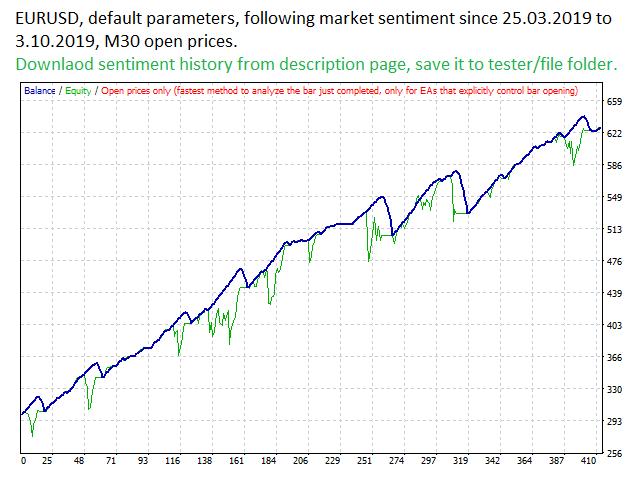 Market Sentiment Follower