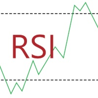 RSI Alerts New Version MTF