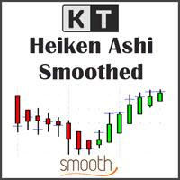 KT Heiken Ashi Smoothed MT4