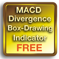 MACD Divergence Box Indicator MT5 FREE