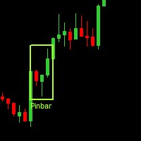 PriceAction Patterns