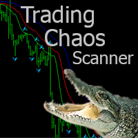 Trading Chaos Scanner